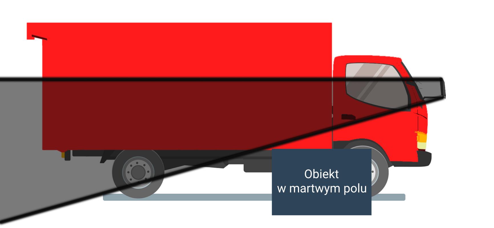 слепое пятно на стороне грузовика
